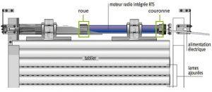 comment changer un moteur de volet roulant electrique